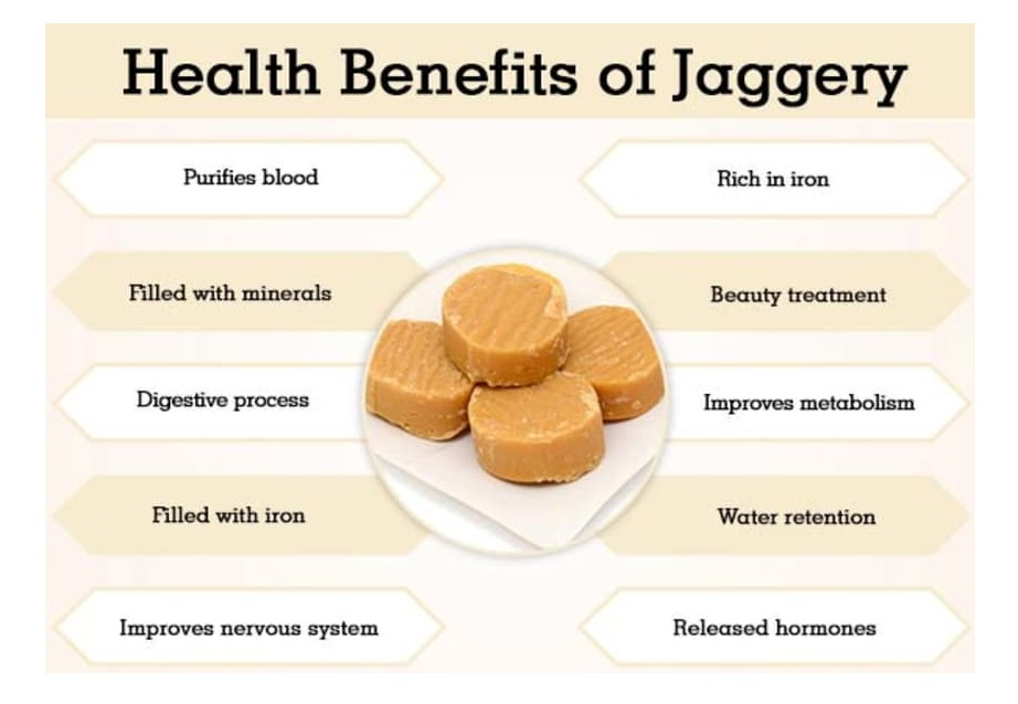 Effective Health Benefits of Jaggery