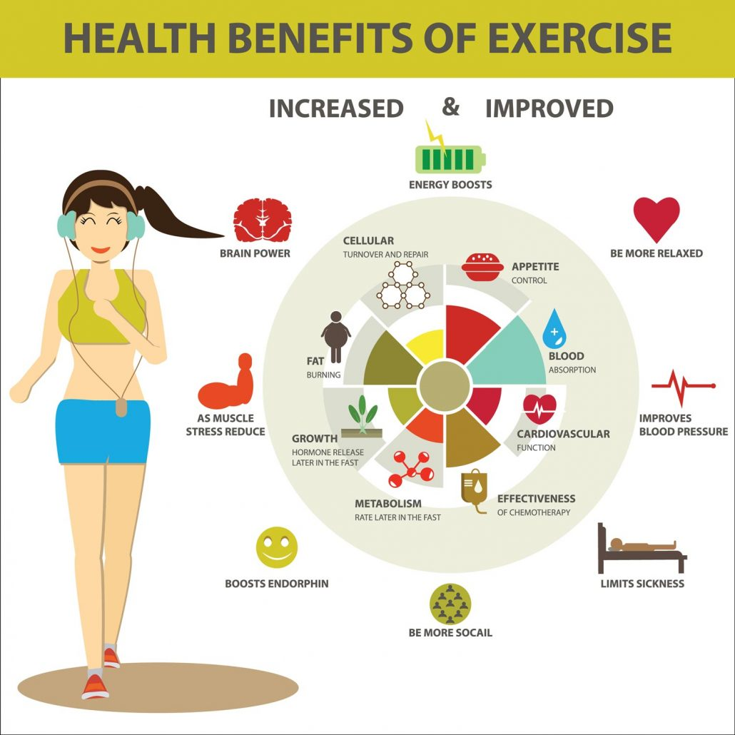 Daily routine for healthy life